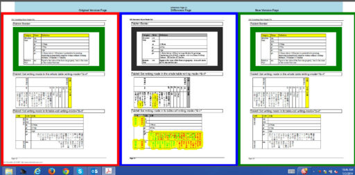 Antenna House リグレッションテストシステムの比較結果