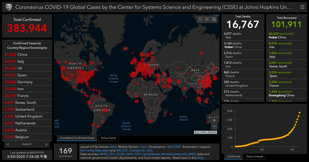 Coronavirus COVID-19 Global Cases by the Center for Systems Science and Engineering